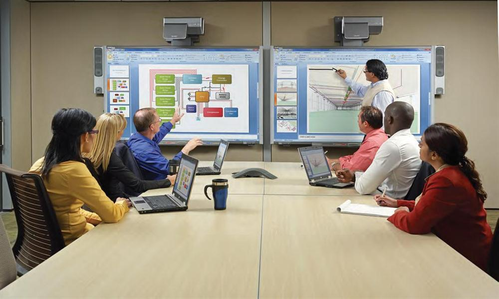 Multi Touch Technology Lecture Room Hall Av Solutions